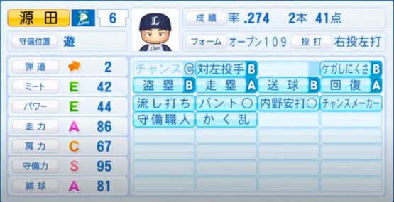 源田_西武ライオンズ_パワプロ能力データ_2020年シーズン開幕時7月9日