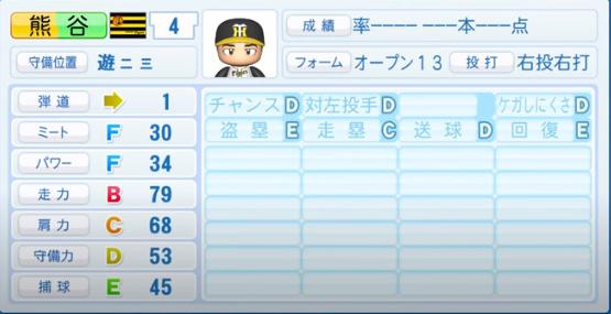 熊谷_阪神タイガース_パワプロ能力データ_2020年シーズン開幕時_7月9日Ver