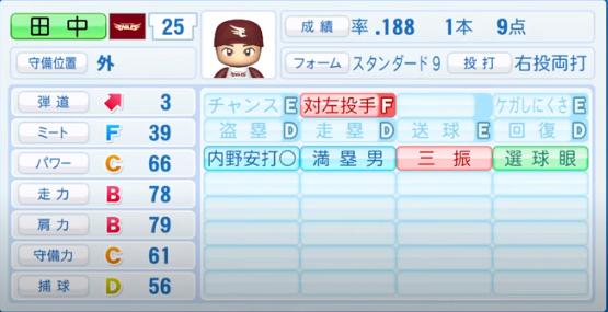 田中和基_楽天イーグルス_パワプロ能力データ_2020年シーズン開幕時_7月9日Ver