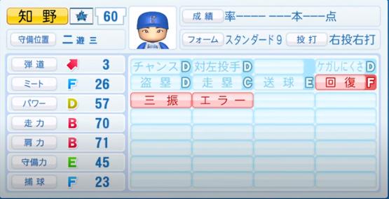 知野_横浜DeNAベイスターズ_パワプロ能力データ_2020年シーズン開幕時_7月9日Ver