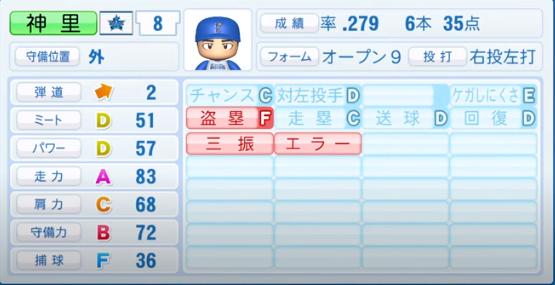 神里_横浜DeNAベイスターズ_パワプロ能力データ_2020年シーズン開幕時_7月9日Ver