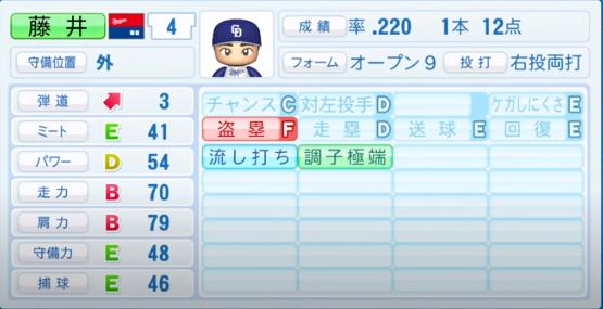 藤井_中日ドラゴンズ_パワプロ能力データ_2020年シーズン開幕時_7月9日Ver