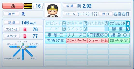 西勇輝_阪神タイガース_パワプロ能力データ_2020年シーズン開幕時_7月9日Ver