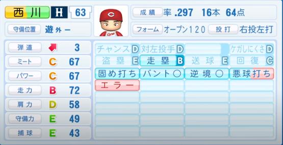 西川龍馬_広島カープ_パワプロ能力データ_2020年シーズン開幕時_7月9日Ver