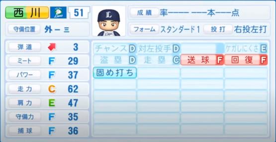 西川_西武ライオンズ_パワプロ能力データ_2020年シーズン開幕時7月9日