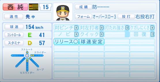 西純矢_阪神タイガース_パワプロ能力データ_2020年シーズン開幕時_7月9日Ver
