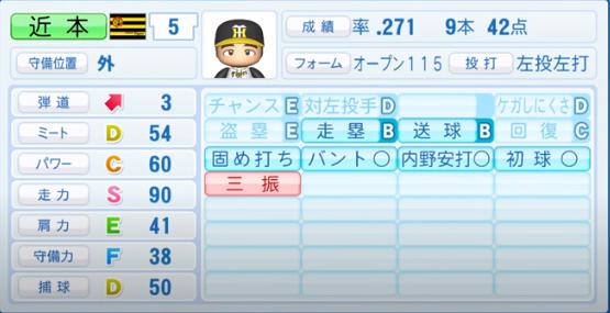 近本光司_阪神タイガース_パワプロ能力データ_2020年シーズン開幕時_7月9日Ver