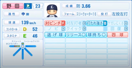 野田_西武ライオンズ_パワプロ能力データ_2020年シーズン開幕時7月9日