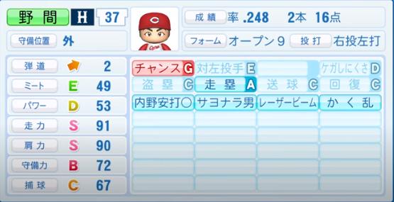 野間_広島カープ_パワプロ能力データ_2020年シーズン開幕時_7月9日Ver