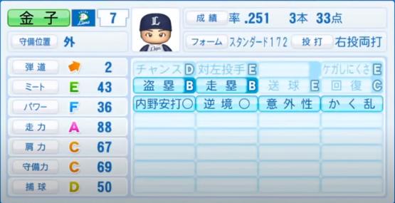 金子侑司_西武ライオンズ_パワプロ能力データ_2020年シーズン開幕時7月9日