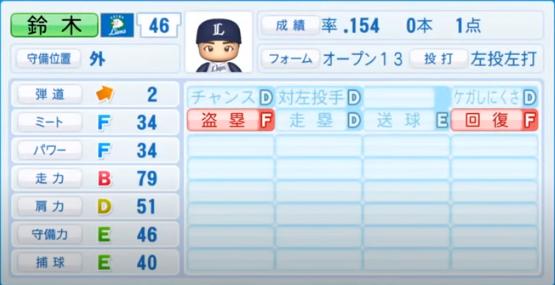 鈴木_西武ライオンズ_パワプロ能力データ_2020年シーズン開幕時7月9日