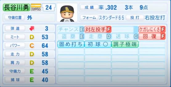 長谷川勇也_ソフトバンクホークス_パワプロ能力データ_2020年シーズン開幕時_7月9日アプデ