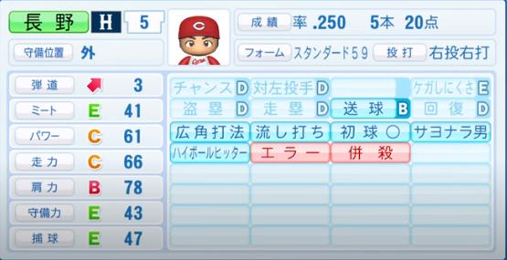 長野久義_広島カープ_パワプロ能力データ_2020年シーズン開幕時_7月9日Ver