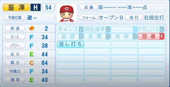 韮澤_広島カープ_パワプロ能力データ_2020年シーズン開幕時_7月9日Ver