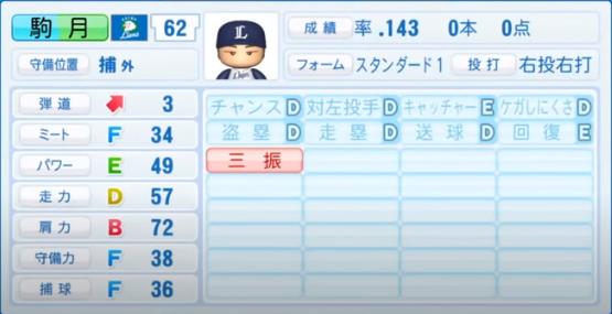 駒月_西武ライオンズ_パワプロ能力データ_2020年シーズン開幕時7月9日