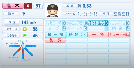 高木京介_巨人_パワプロ能力データ_2020年シーズン開幕時_7月9日Ver