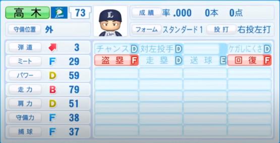 高木_西武ライオンズ_パワプロ能力データ_2020年シーズン開幕時7月9日
