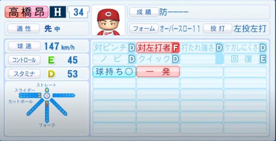 高橋昂_広島カープ_パワプロ能力データ_2020年シーズン開幕時_7月9日Ver