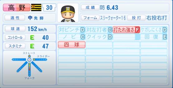 高野_阪神タイガース_パワプロ能力データ_2020年シーズン開幕時_7月9日Ver