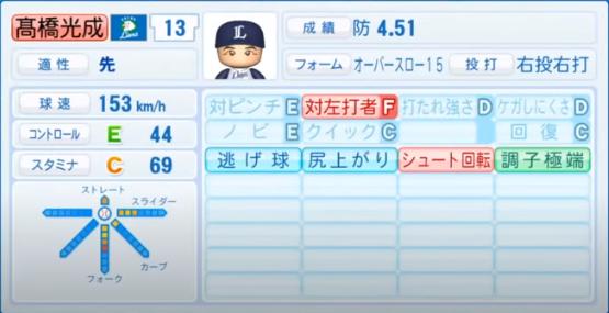 髙橋光成_西武ライオンズ_パワプロ能力データ_2020年シーズン開幕時7月9日