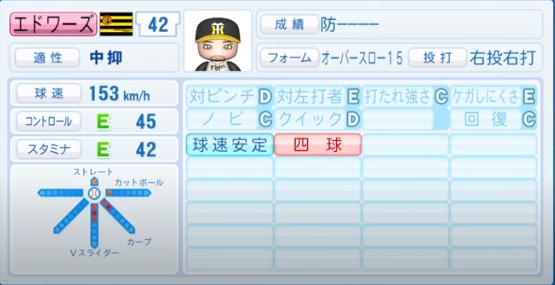 エドワーズ_阪神タイガース_パワプロ能力データ_2020年シーズン終了時_11月26日アプデ
