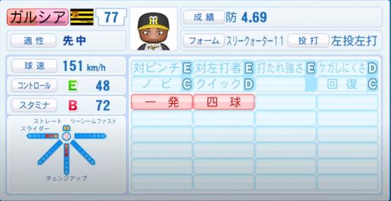 ガルシア_阪神タイガース_パワプロ能力データ_2020年シーズン終了時_11月26日アプデ