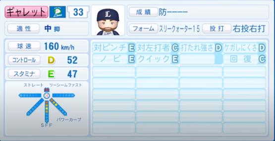 ギャレット_西武ライオンズ_パワプロ能力データ_2020年シーズン終了時11月26日