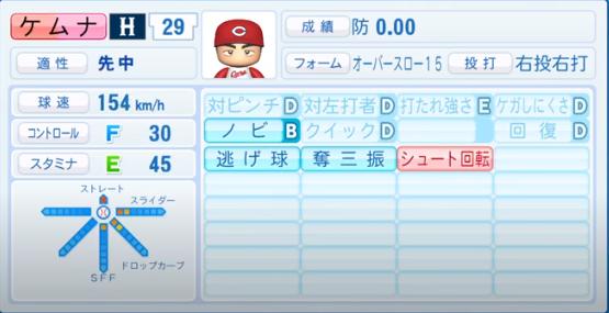 ケムナ誠_広島カープ_パワプロ能力データ_2020年シーズン終了時_11月26日アプデ