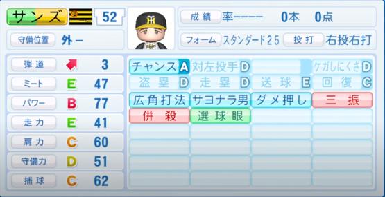 サンズ_阪神タイガース_パワプロ能力データ_2020年シーズン終了時_11月26日アプデ
