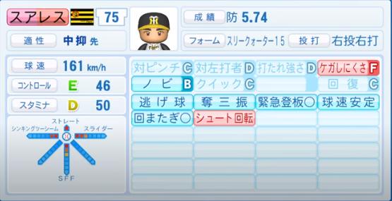 スアレス_阪神タイガース_パワプロ能力データ_2020年シーズン終了時_11月26日アプデ
