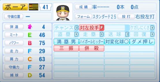 ボーア_阪神タイガース_パワプロ能力データ_2020年シーズン終了時_11月26日アプデ