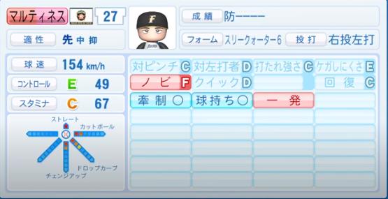 マルティネス_日本ハムファイターズ_パワプロ能力データ_2020年シーズン終了時_11月26日アプデ