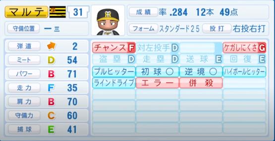 マルテ_阪神タイガース_パワプロ能力データ_2020年シーズン終了時_11月26日アプデ