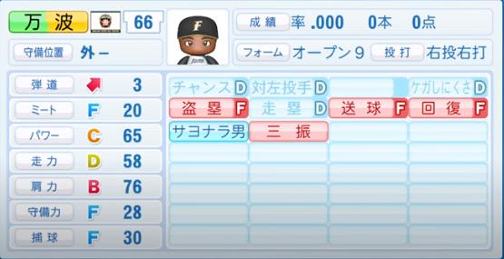 万波中正_日本ハムファイターズ_パワプロ能力データ_2020年シーズン終了時_11月26日アプデ