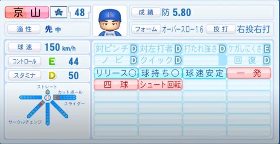 京山_横浜DeNAベイスターズ_パワプロ能力データ_2020年シーズン終了時_11月26日アプデ