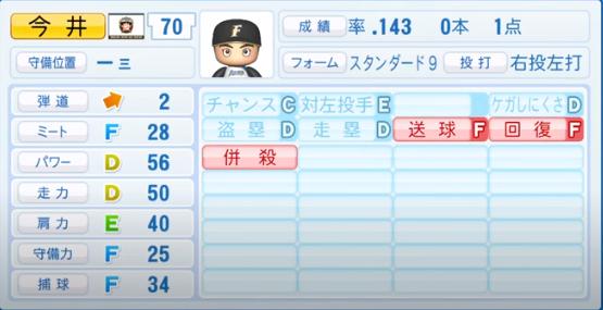 今井_日本ハムファイターズ_パワプロ能力データ_2020年シーズン終了時_11月26日アプデ