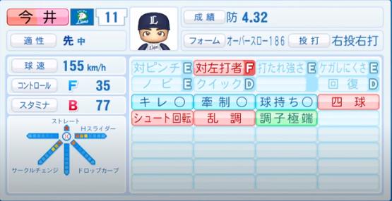 今井_西武ライオンズ_パワプロ能力データ_2020年シーズン終了時11月26日