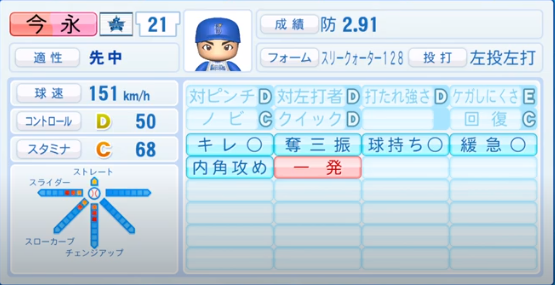 今永昇太_横浜DeNAベイスターズ_パワプロ能力データ_2020年シーズン終了時_11月26日アプデ