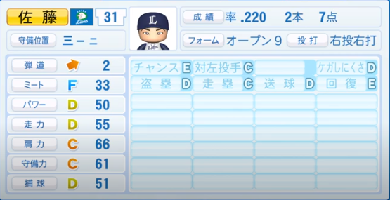 佐藤_西武ライオンズ_パワプロ能力データ_2020年シーズン終了時11月26日
