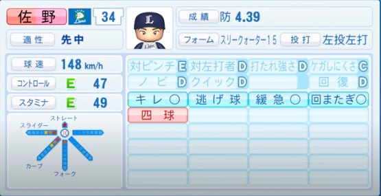 佐野_西武ライオンズ_パワプロ能力データ_2020年シーズン終了時11月26日