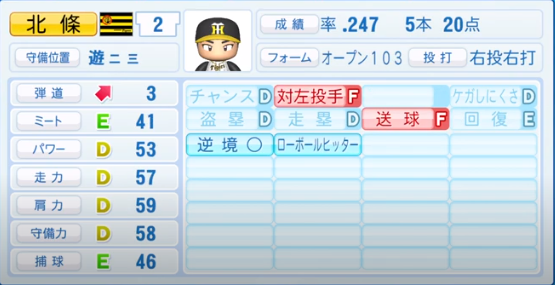 北條史也_阪神タイガース_パワプロ能力データ_2020年シーズン終了時_11月26日アプデ