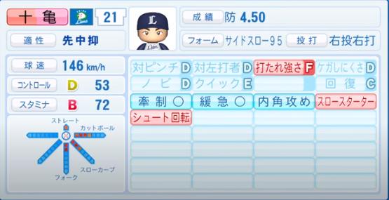十亀剣_西武ライオンズ_パワプロ能力データ_2020年シーズン終了時11月26日