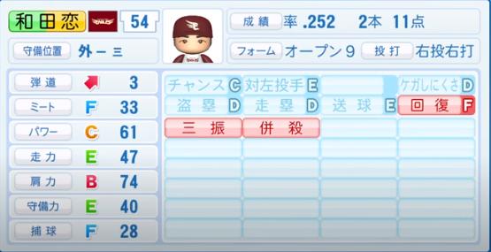 和田恋_楽天イーグルス_パワプロ能力データ_2020年シーズン終了時_11月26日アプデ