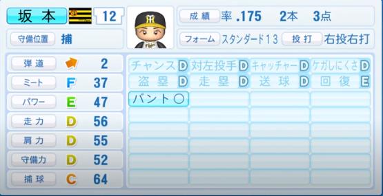 坂本誠志郎_阪神タイガース_パワプロ能力データ_2020年シーズン終了時_11月26日アプデ