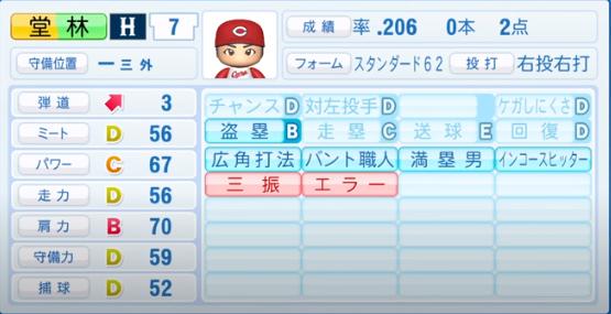 堂林翔太_広島カープ_パワプロ能力データ_2020年シーズン終了時_11月26日アプデ