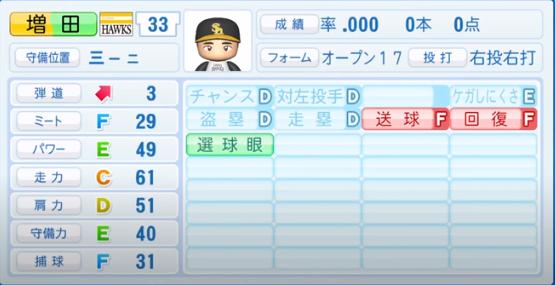 増田_ソフトバンクホークス_パワプロ能力データ_2020年シーズン終了時_11月26日アプデ
