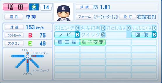 増田_西武ライオンズ_パワプロ能力データ_2020年シーズン終了時11月26日