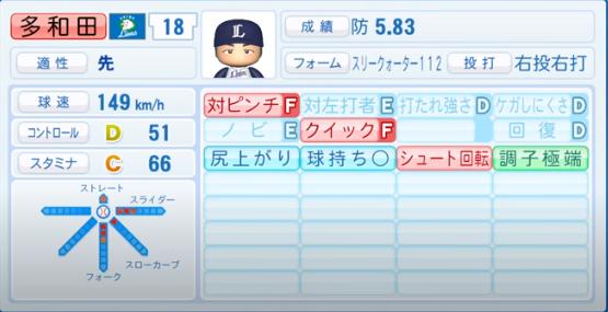 多和田_西武ライオンズ_パワプロ能力データ_2020年シーズン終了時11月26日