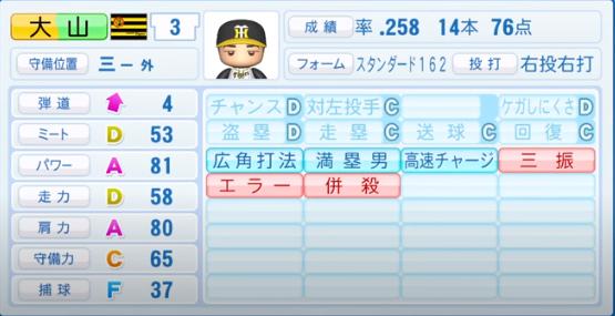大山悠輔_阪神タイガース_パワプロ能力データ_2020年シーズン終了時_11月26日アプデ
