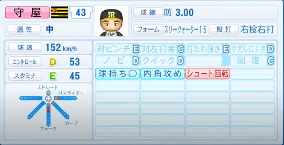 守屋功輝_阪神タイガース_パワプロ能力データ_2020年シーズン終了時_11月26日アプデ